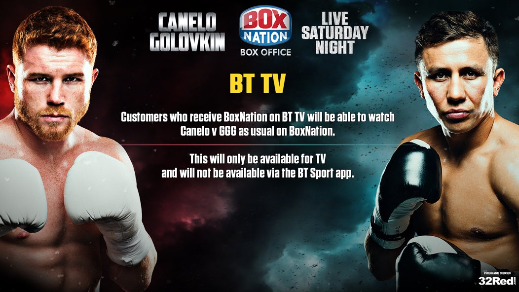 boxnation guide