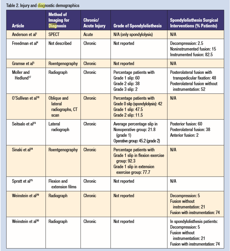 contraindications to cervical manual therapy